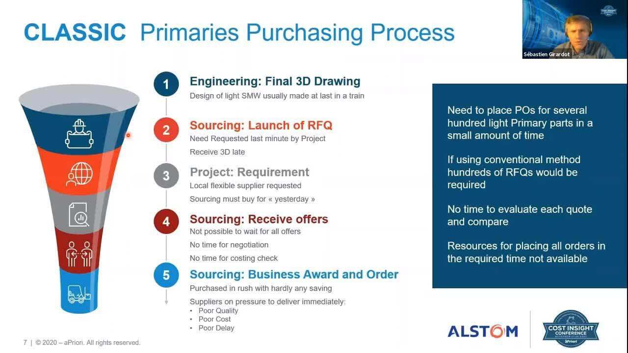 Zero RFQ Process - Alstom - Purchasing Process