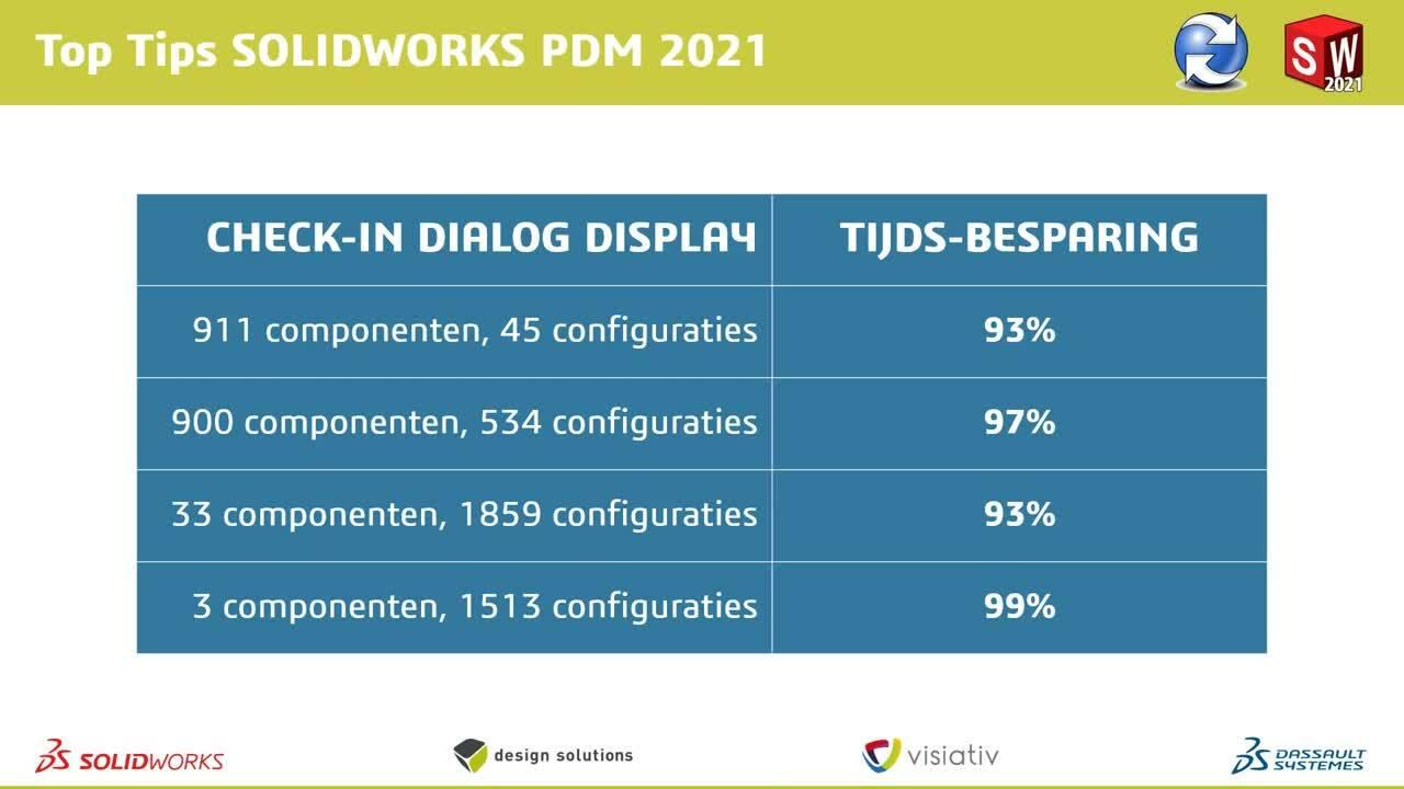 Ingekort - Top Tips SOLIDWORKS PDM 2021