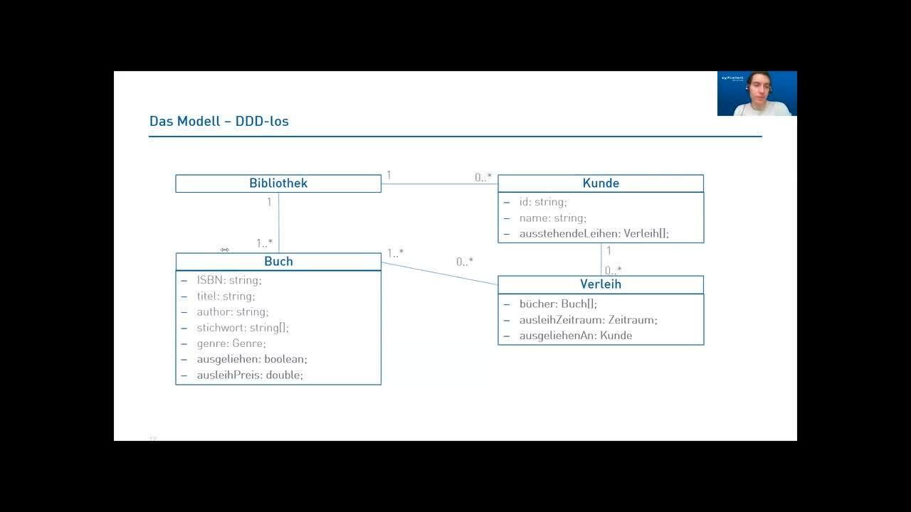 LT131 - Einführung in Domain Driven Design
