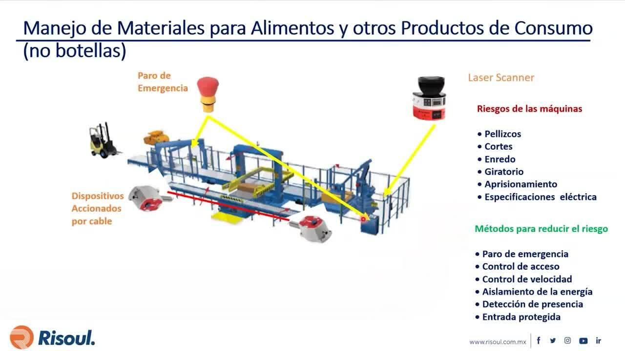 20-ene-21-Seguridad para plantas de consumo, normatividad