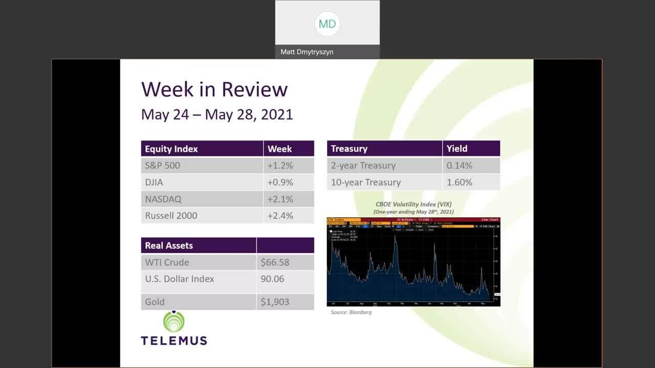 Week in Review June 1