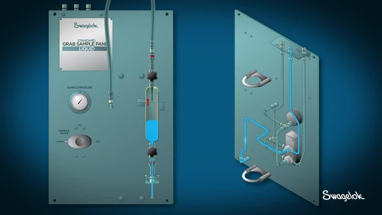 Standard Liquid Panel _ Solutions Spotlight _ Swagelok [2020]