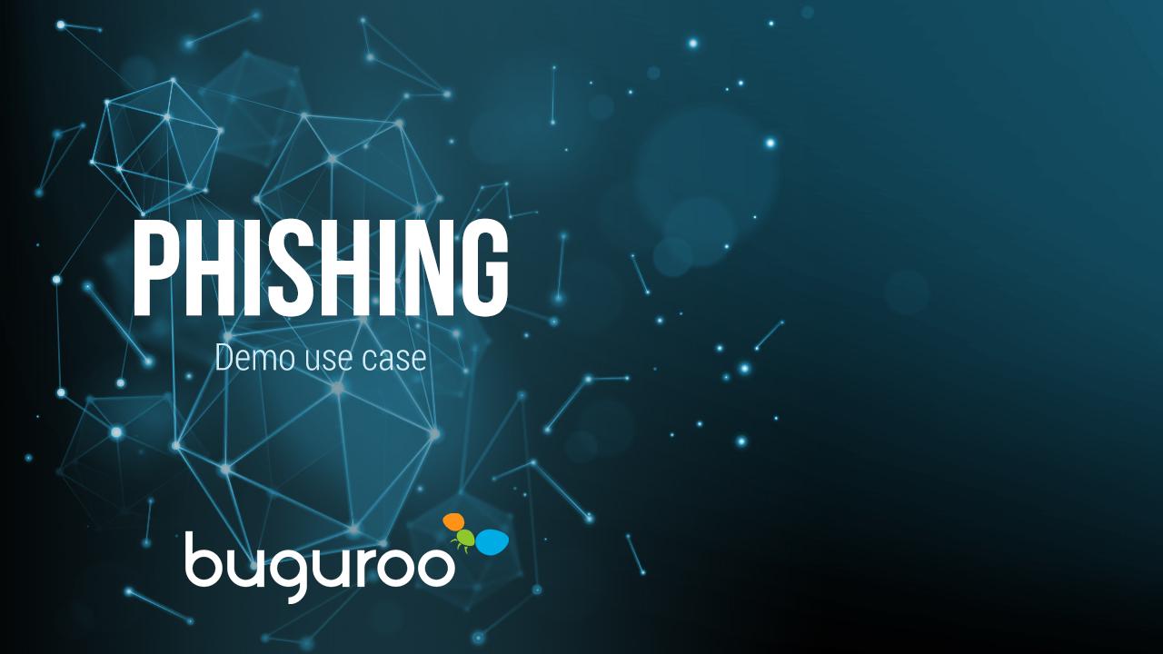 use_case_phishing_mat_v7