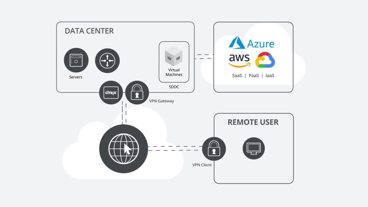 Une visibilité de VPN intelligente
