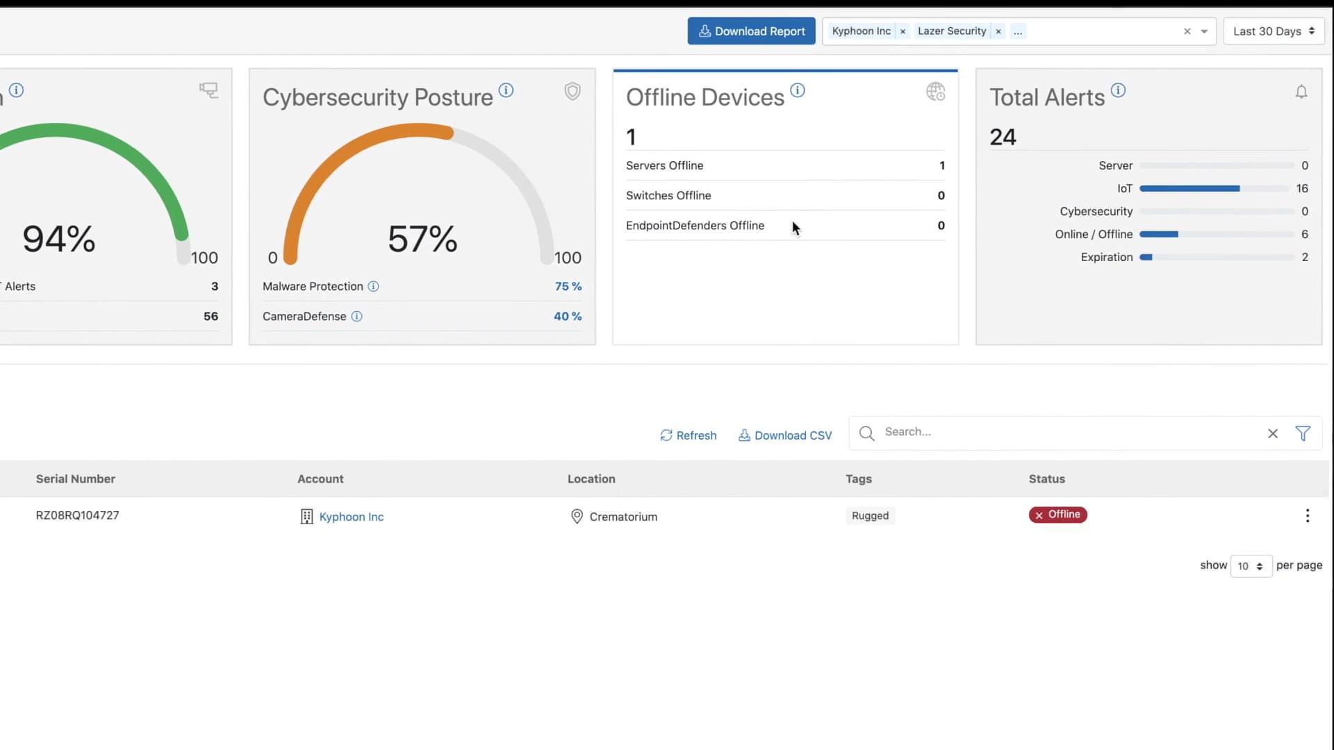 Razberi MonitorCloud 3.0 Intro