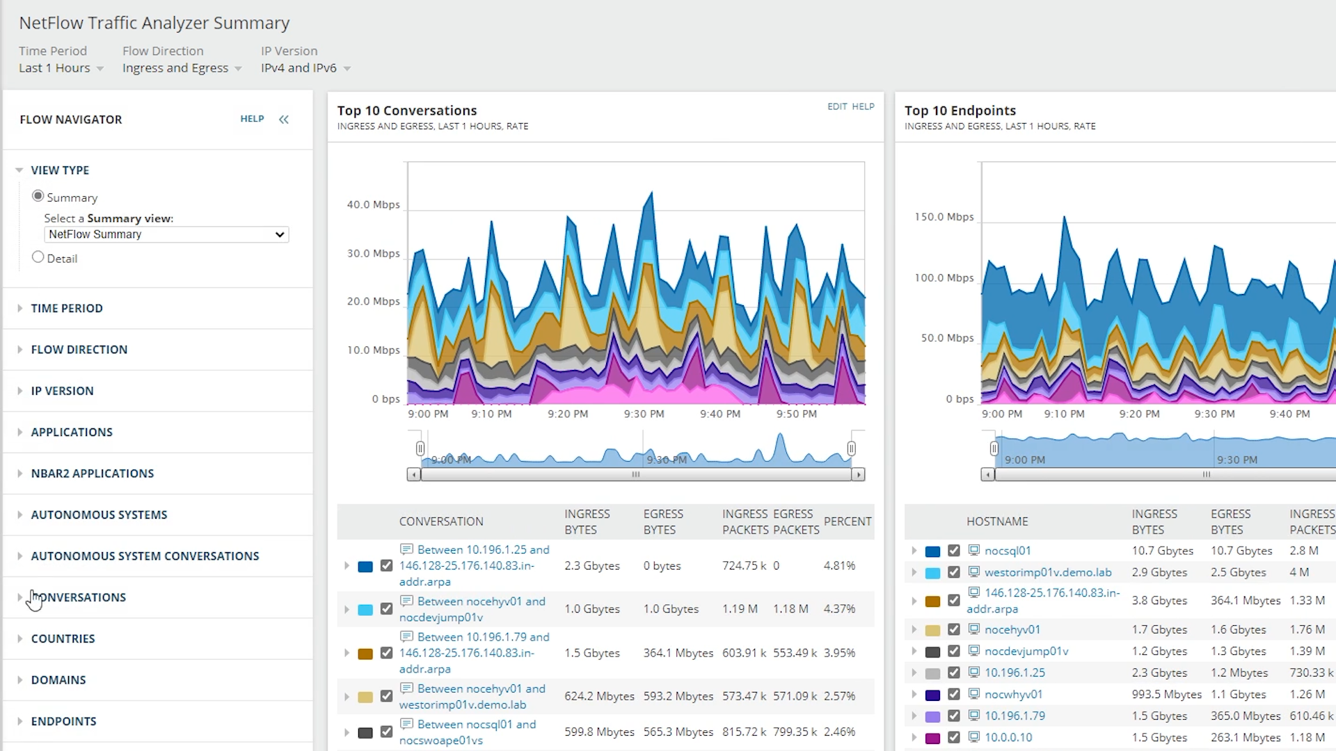 How To Monitor Collaboration Tools