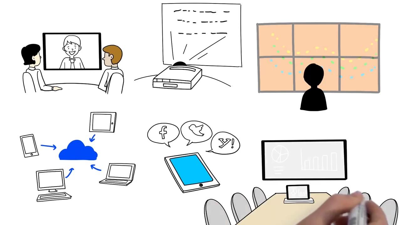 AV Planners - Smart Work Spaces