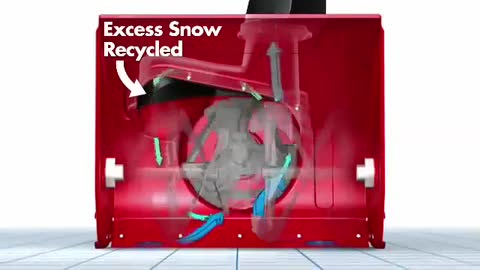 Power Max® Snow Blower Anti-Clogging System