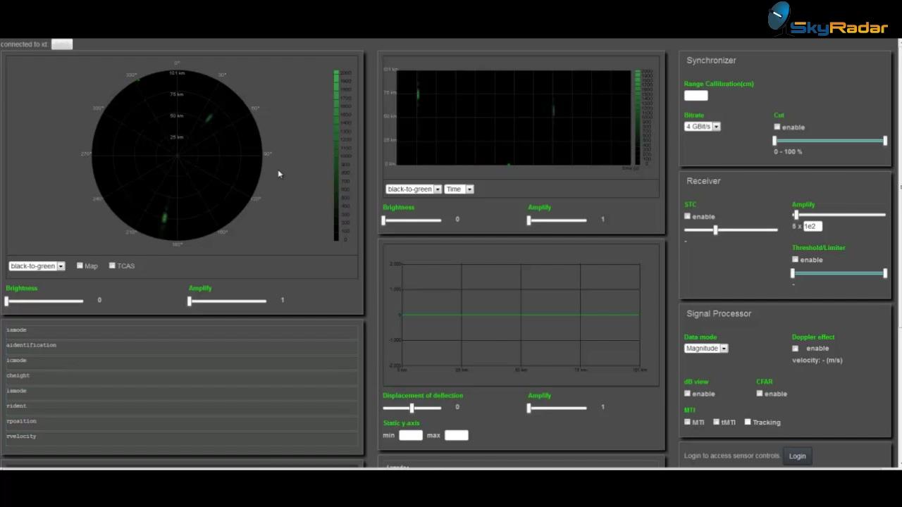 SkyRadar Webinar- PSR & SSR Simulator