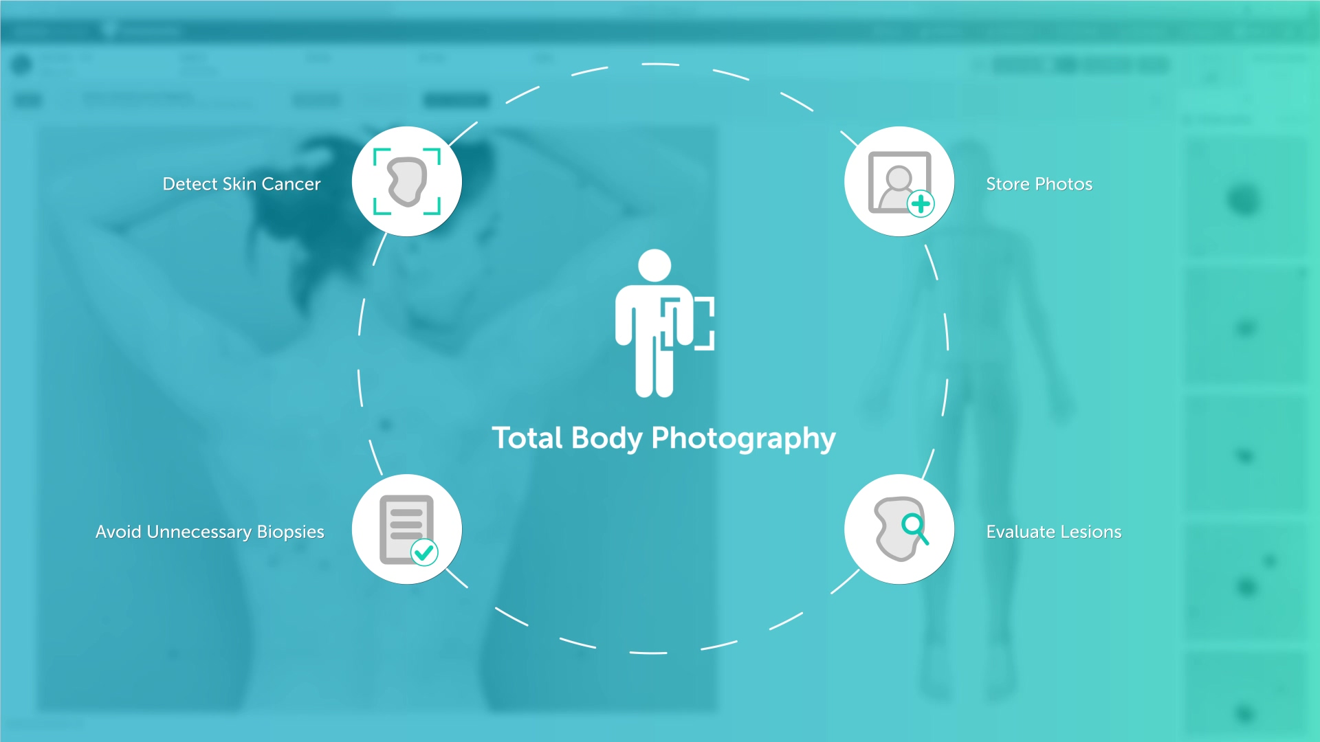 Total Body Photography Training Video (July 2020)