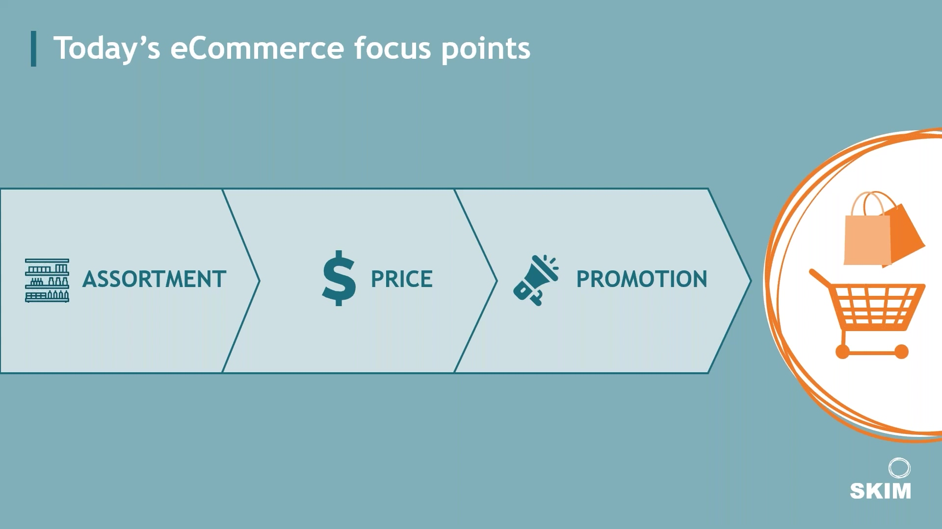 Recording_ Optimize Online Assortments, Prices and Promos