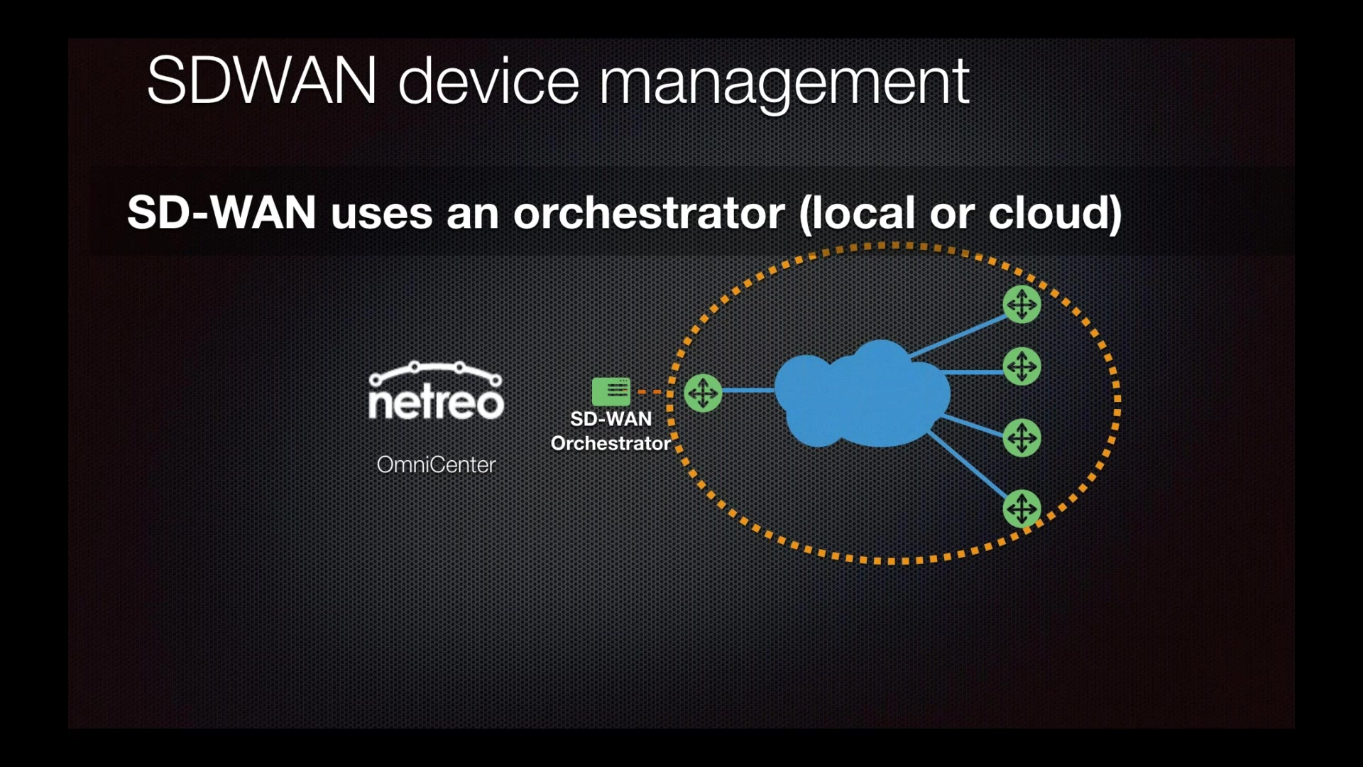 Successfully Managing SD-WAN Migrations