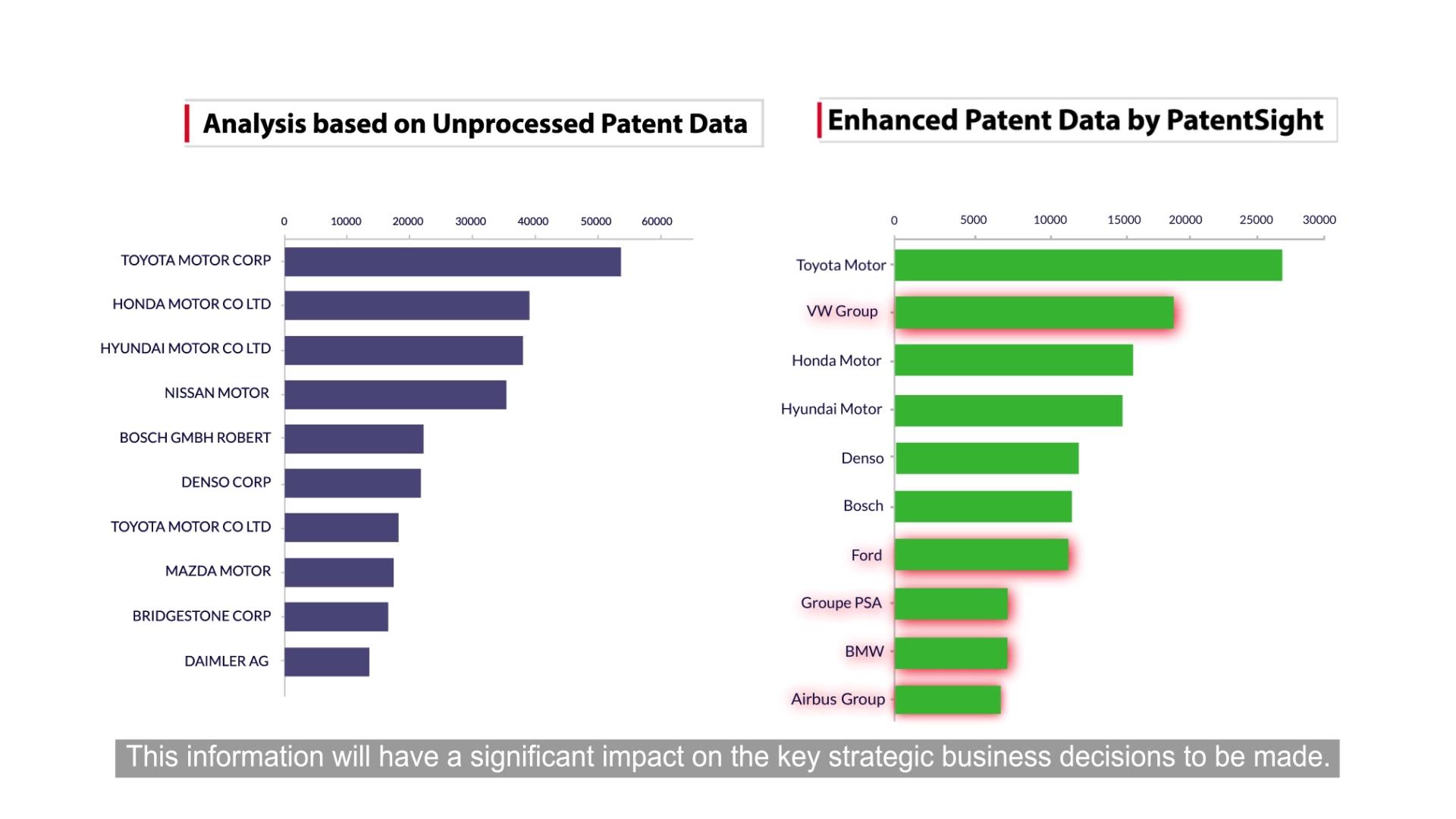 patentsight_data_quality_Final(subs) (12)