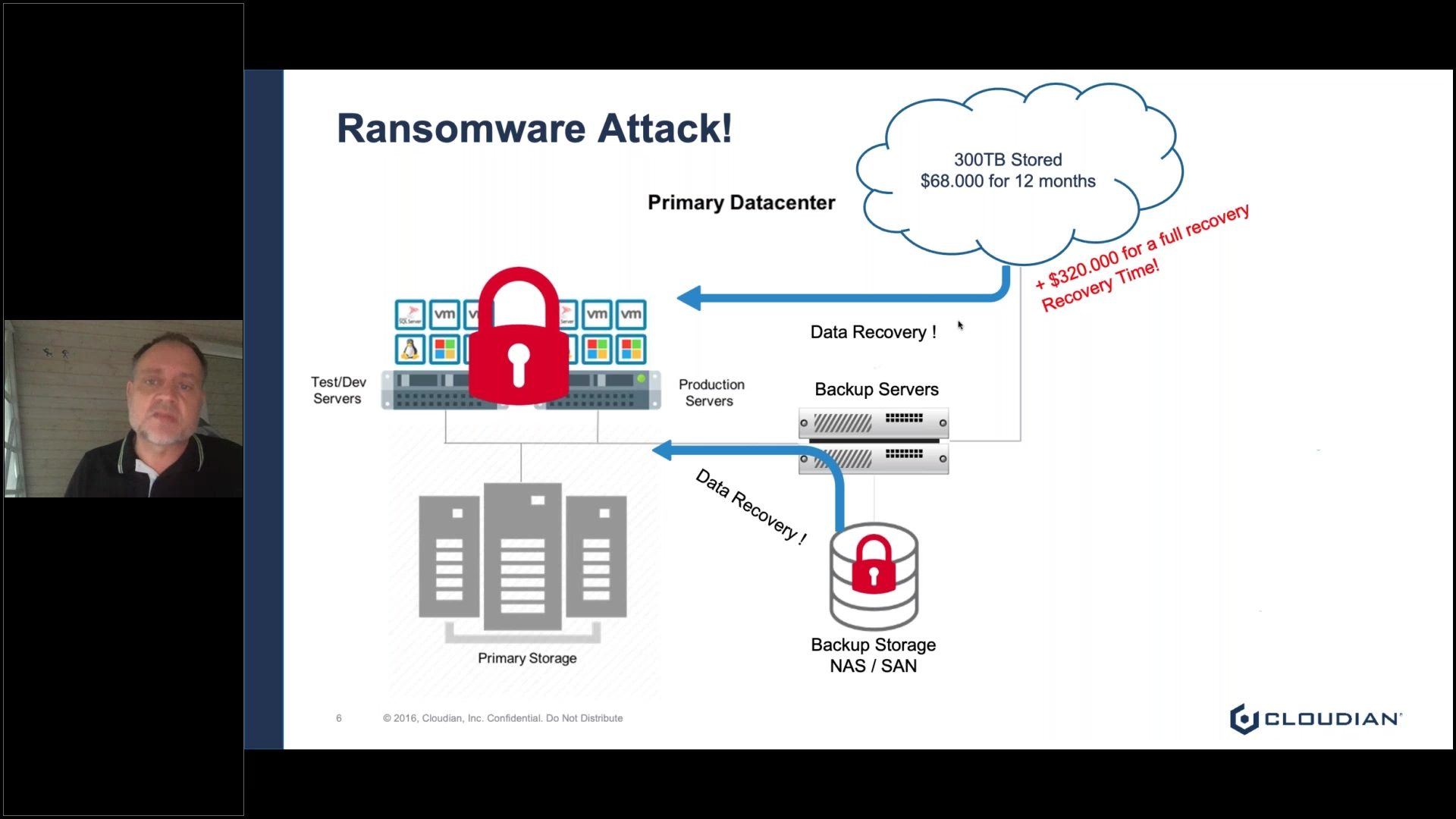 Cristie and Cloudian - Ransomware protection for backup data Webinar