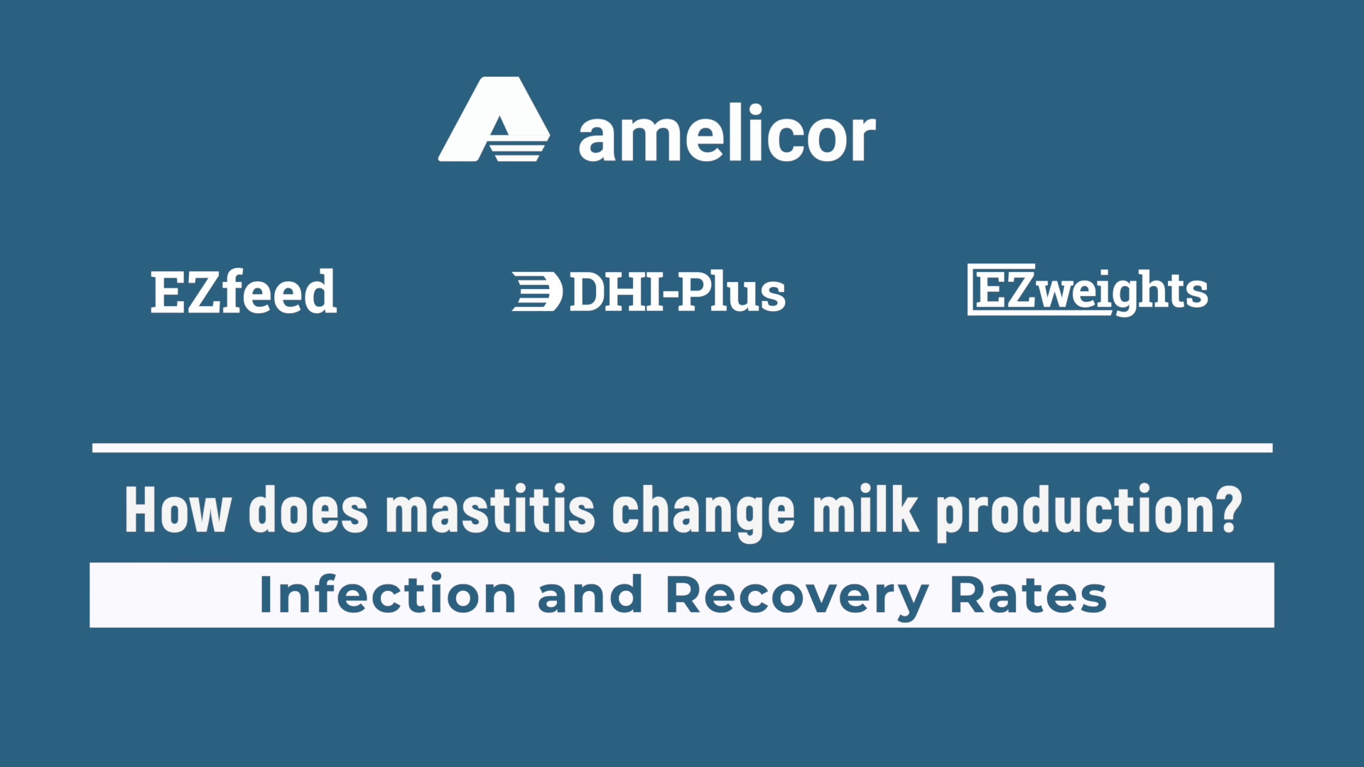 Demo - Infection and Recovery Rates