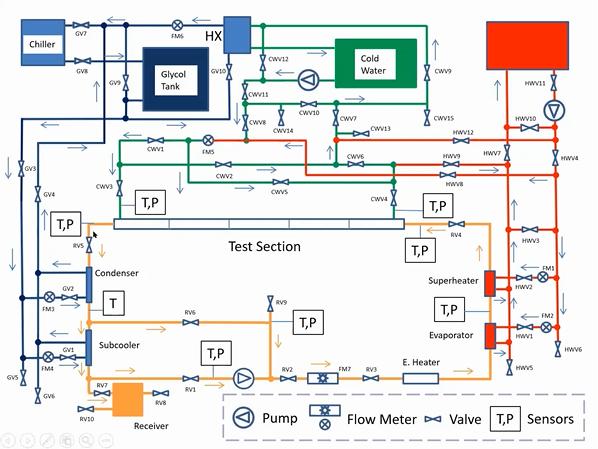 HTL diagram 1