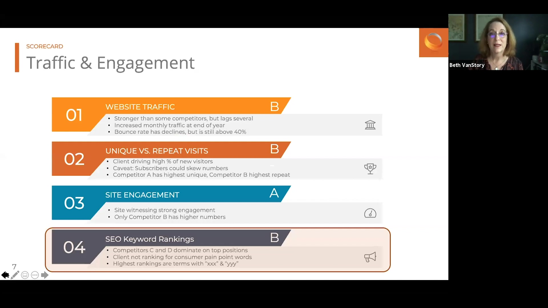 digital-marketing-assessment-1