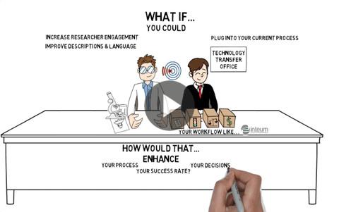 Tech Transfer Express-2 Overview Video 11-7-2020