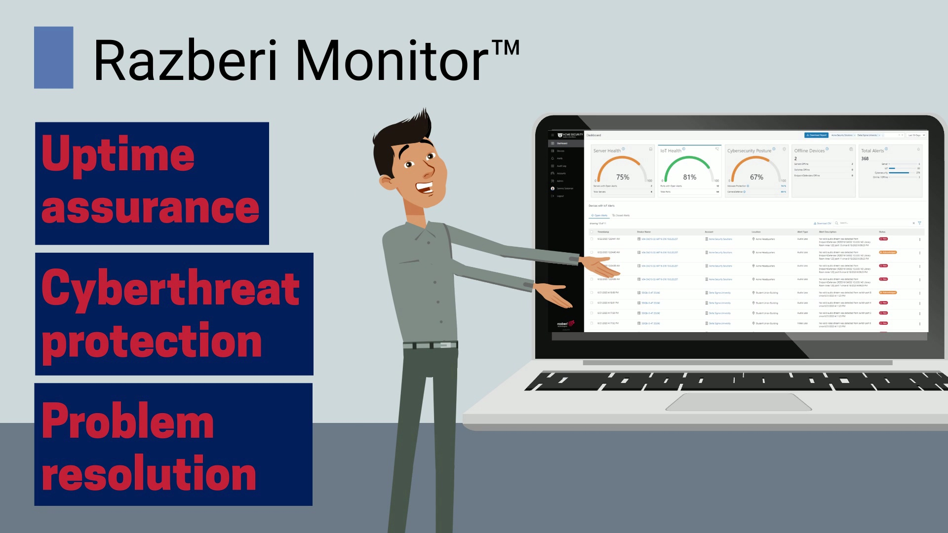 Intro to Monitor - Ray Razberi - Limited Resources, Download Now 20201112