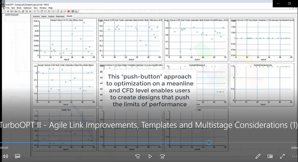TurboOPT II - Agile Link Improvements, Templates and Multistage Considerations