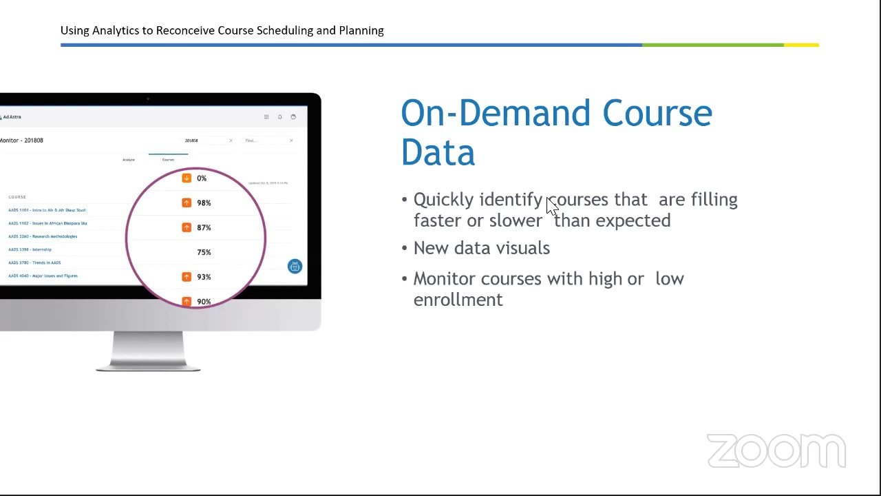 Using Analytics to Reconceive Course Scheduling and Planning