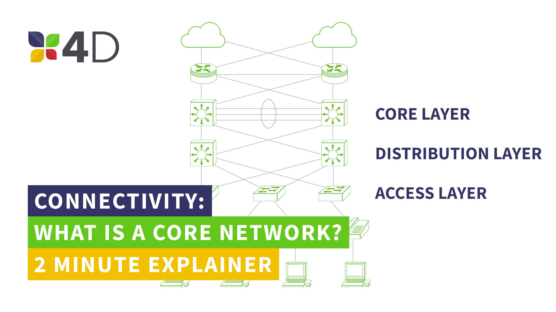 4D - What is a Core Network v5