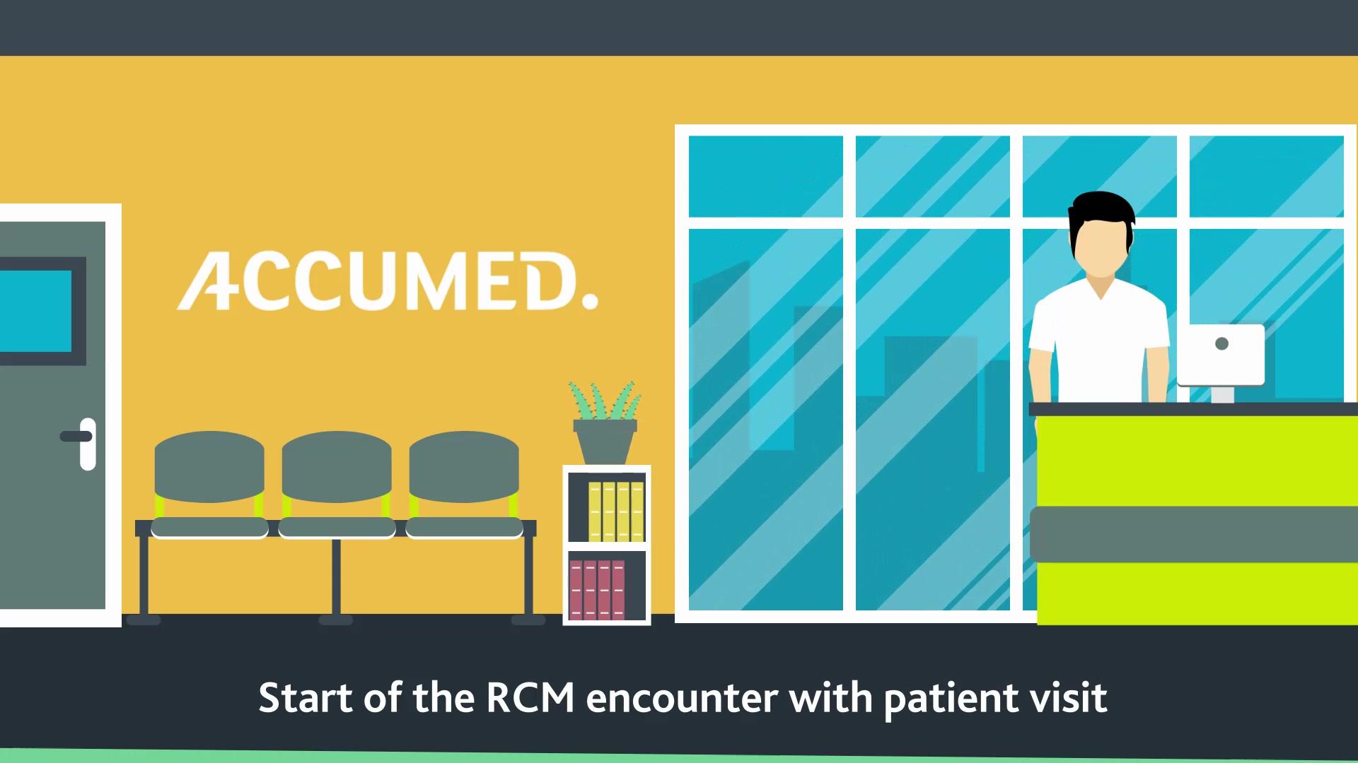 RCM Journey