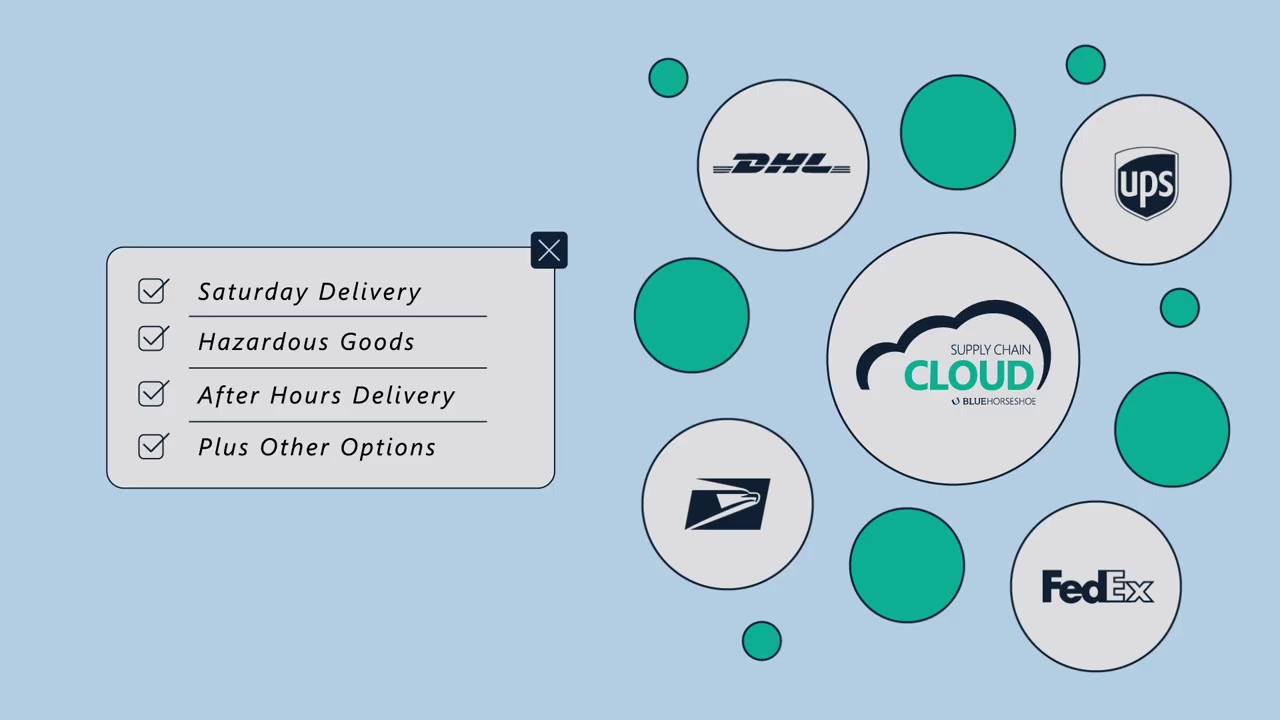 Intelligent Shipping with Supply Chain Cloud