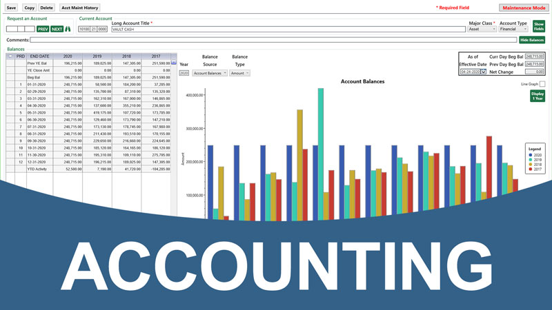 AccountingReporting-2021