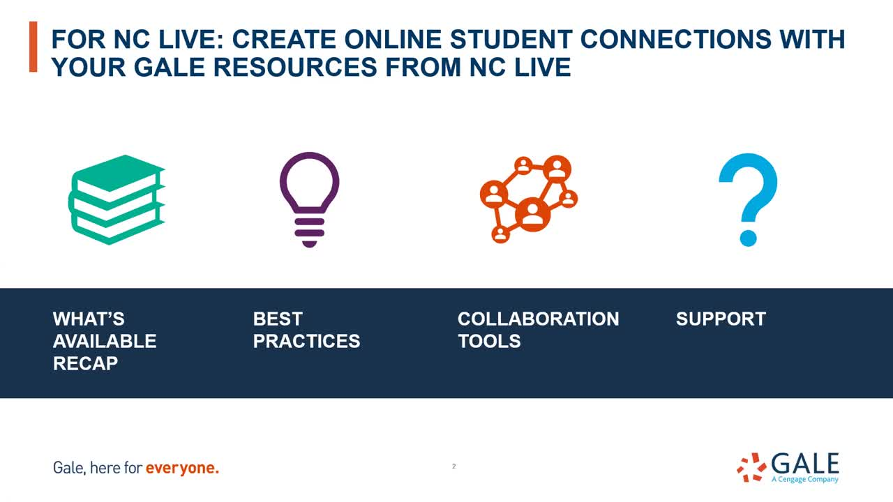 For NC LIVE: Create Online Student Connections with Your Gale Resources from NC LIVE Thumbnail