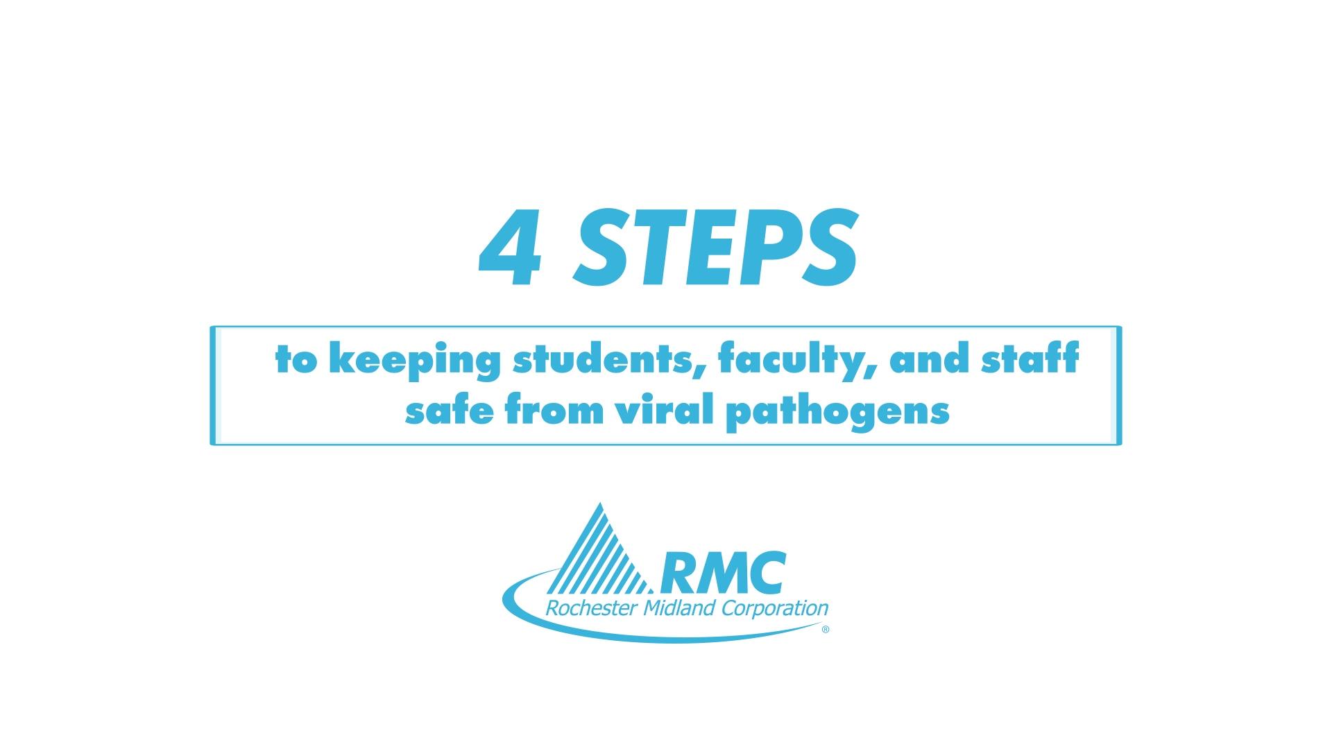rochester-midland-wellbeing-hygiene-4-steps-viral-pathogen-safety-1