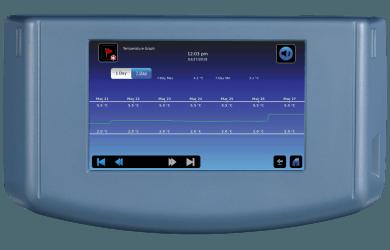 2021-iC3-Series-Temperature-Graph