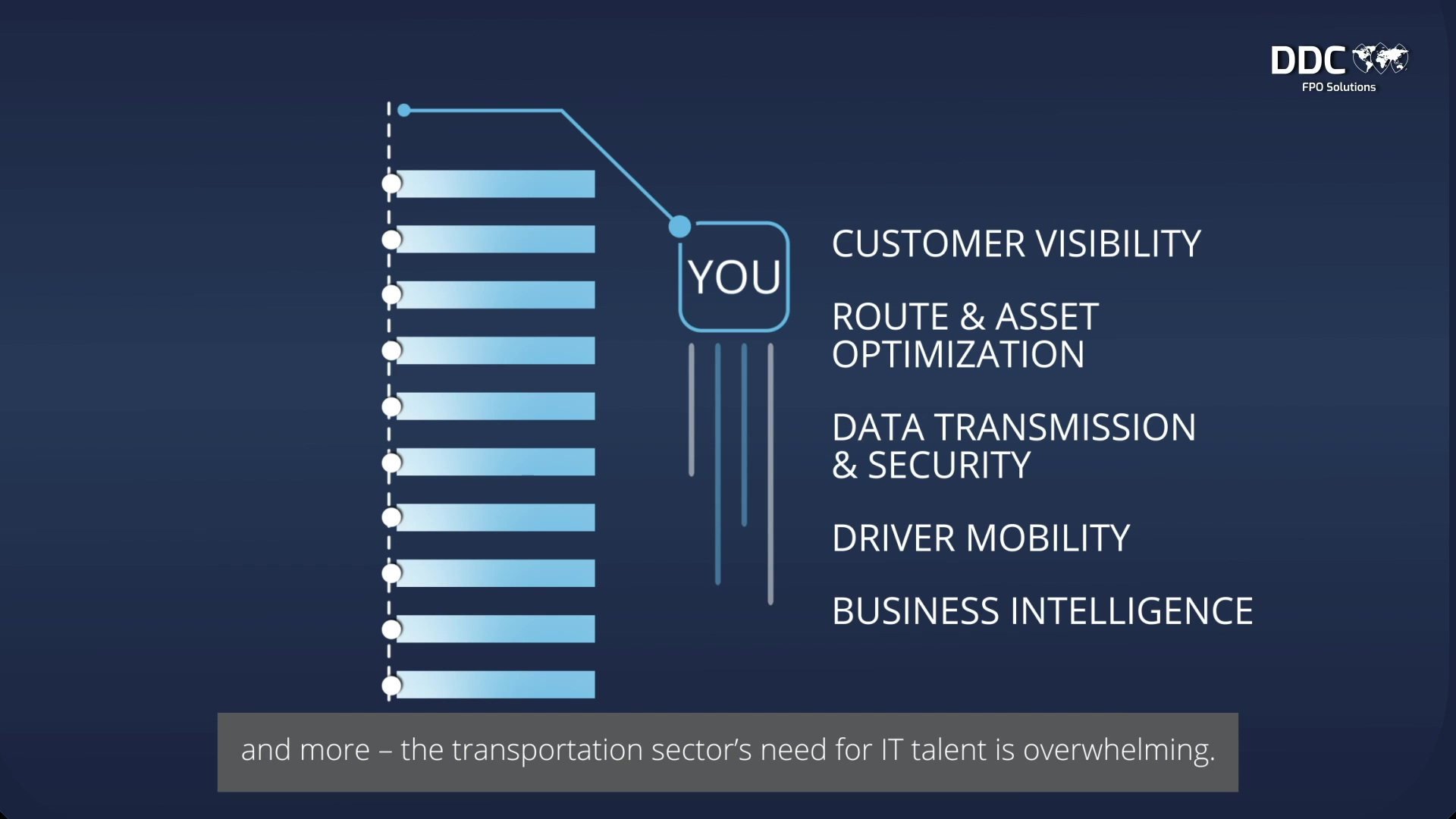 IT Outsourcing for Freight