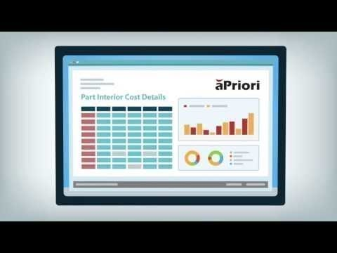 aPriori Management Reports & Dashboards