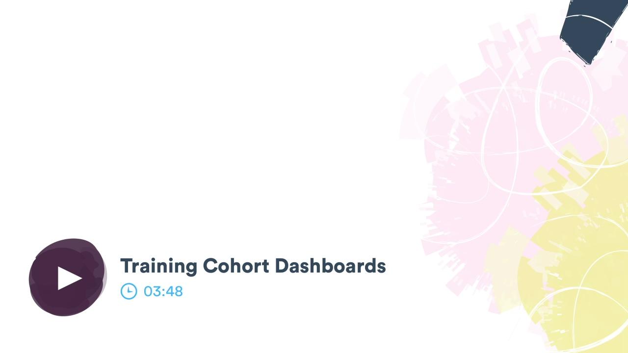 Training Cohort Dashboards - 01