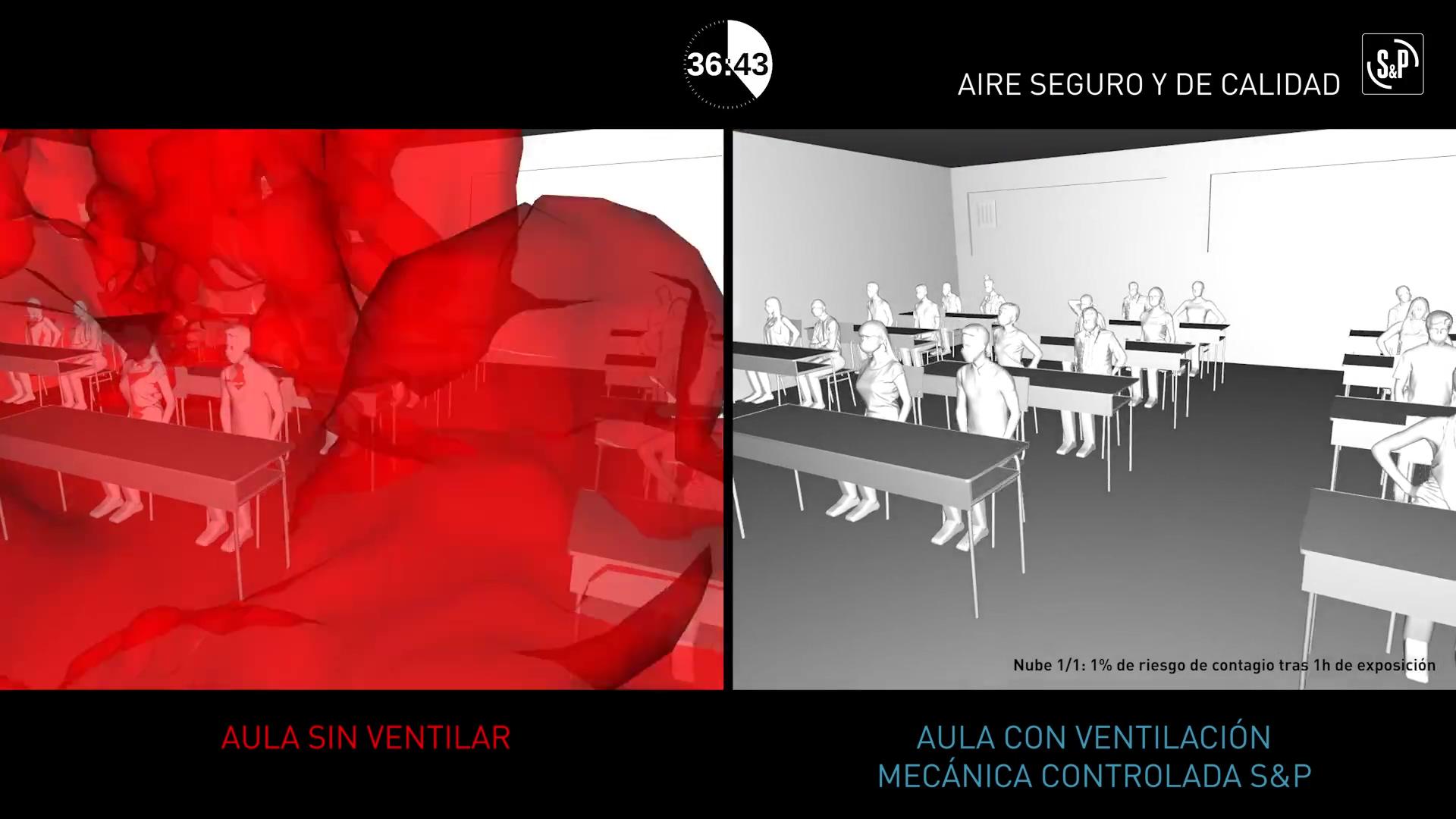 SP-Simulación ventilación en un aula