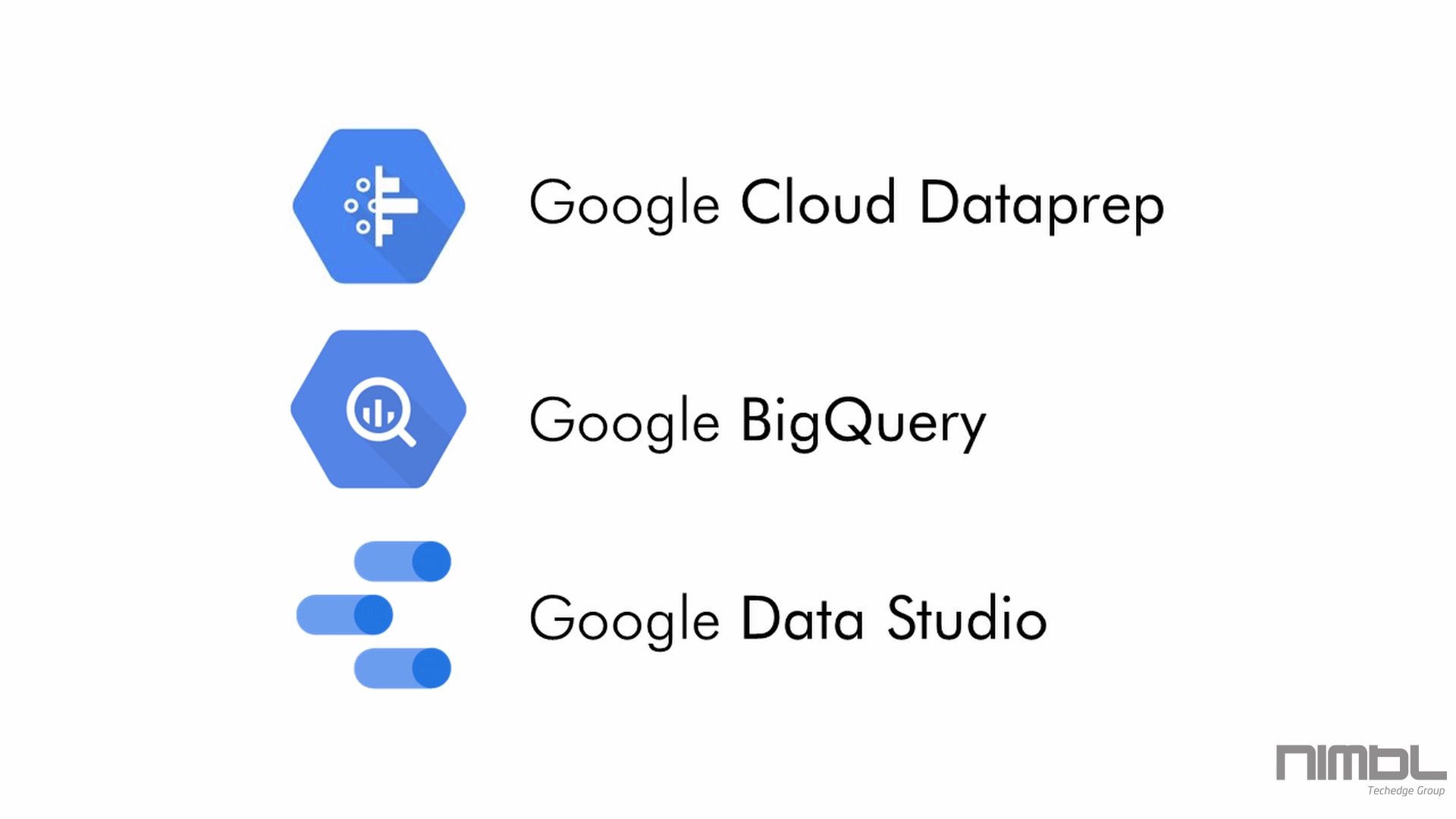US NIMBL | Google | Accelerate Your Data Analytics With GCP