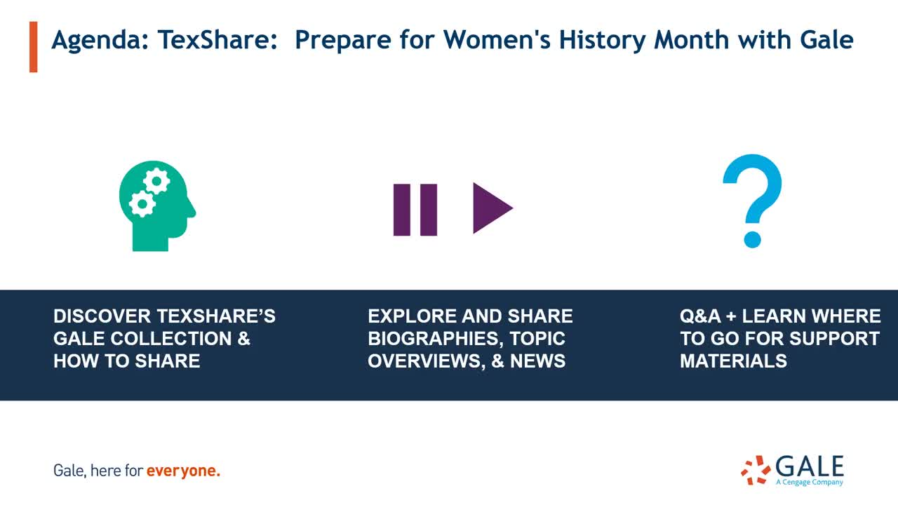TexShare: Commemorate Women's History Month with Gale Thumbnail