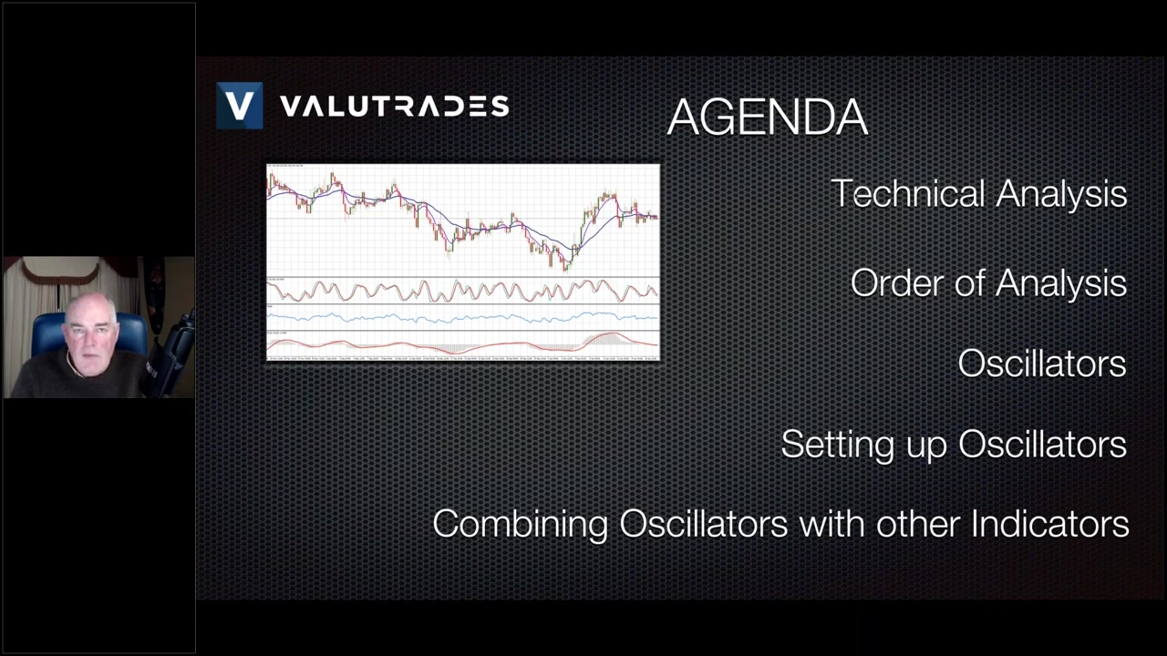 How to Spot Setups and Trade Currency Using RSI, MACD and Stochastic Oscillators