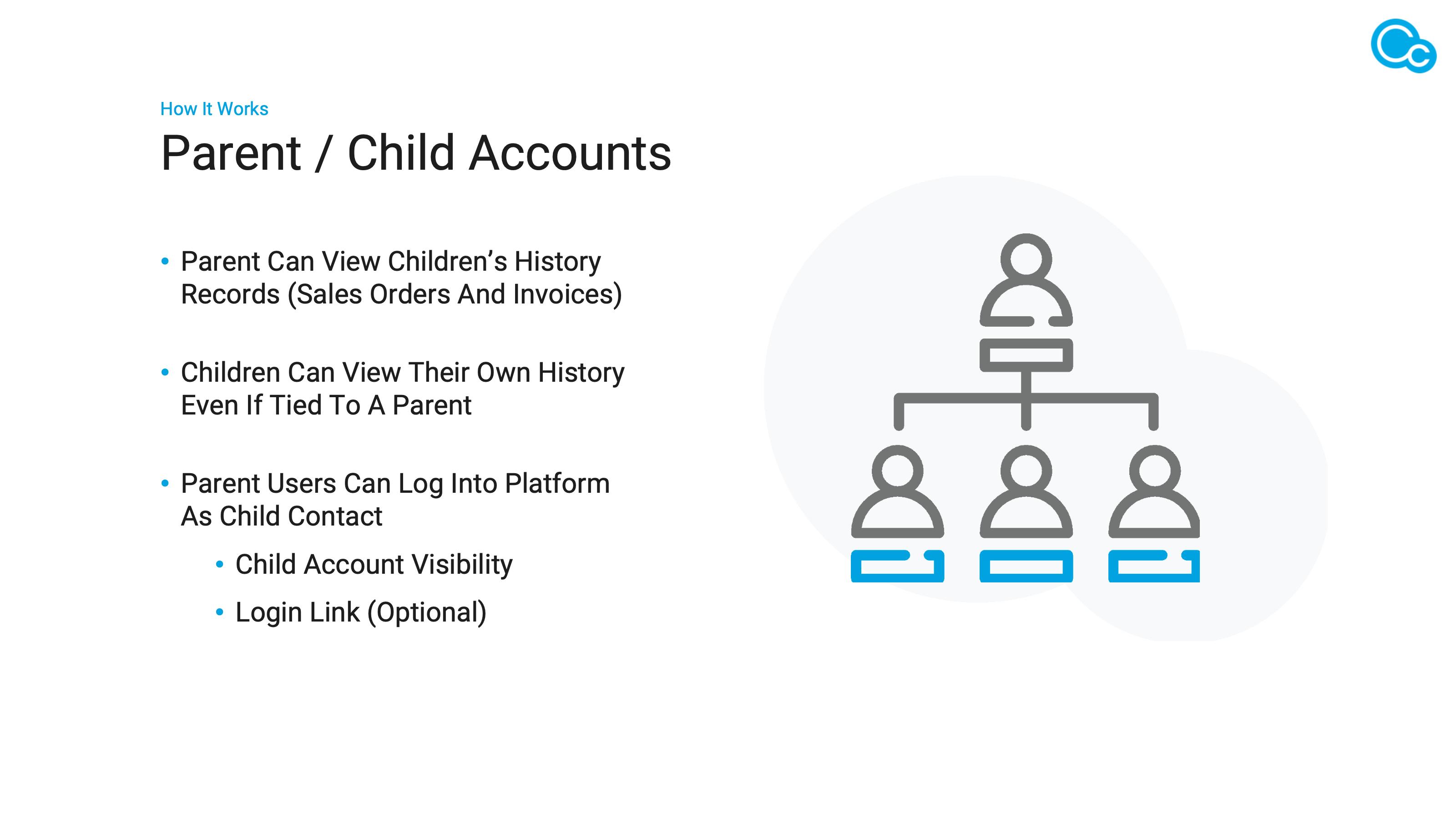 Webinar 2021 03 02 - Managing National Accounts