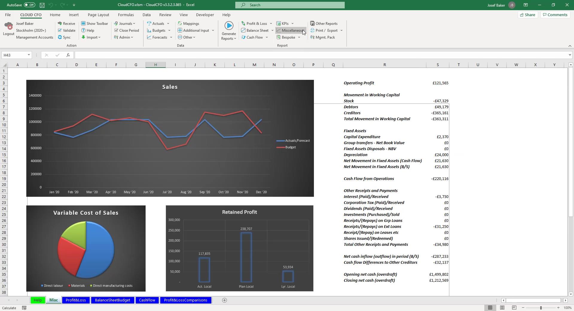 CFO_Management_Accounts_Overview
