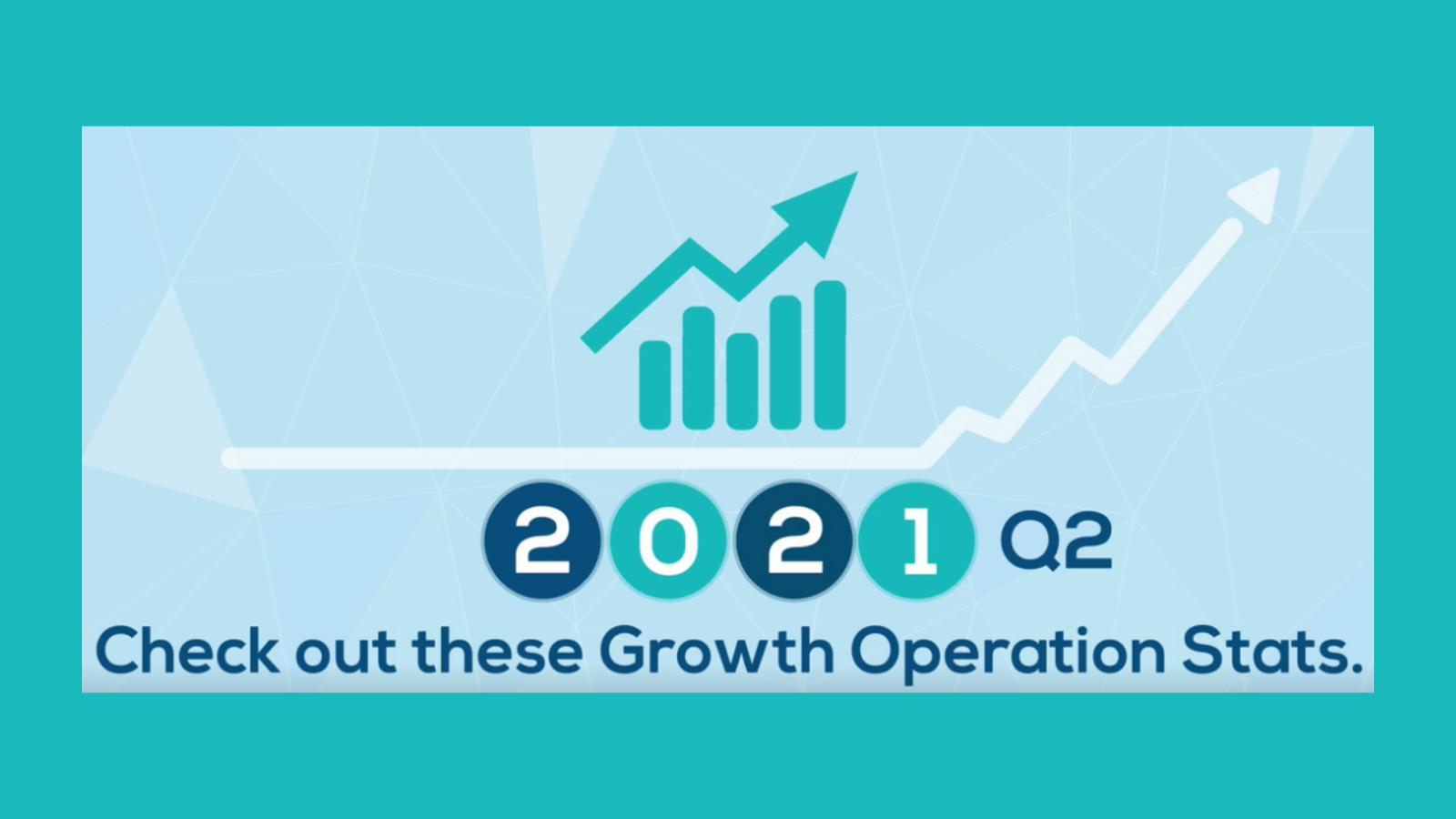 Rohling Growth Advisors, Key Stats for Q2 2021