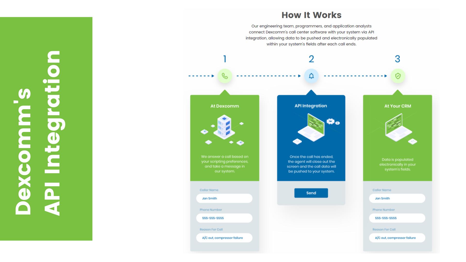 Dexcomms API