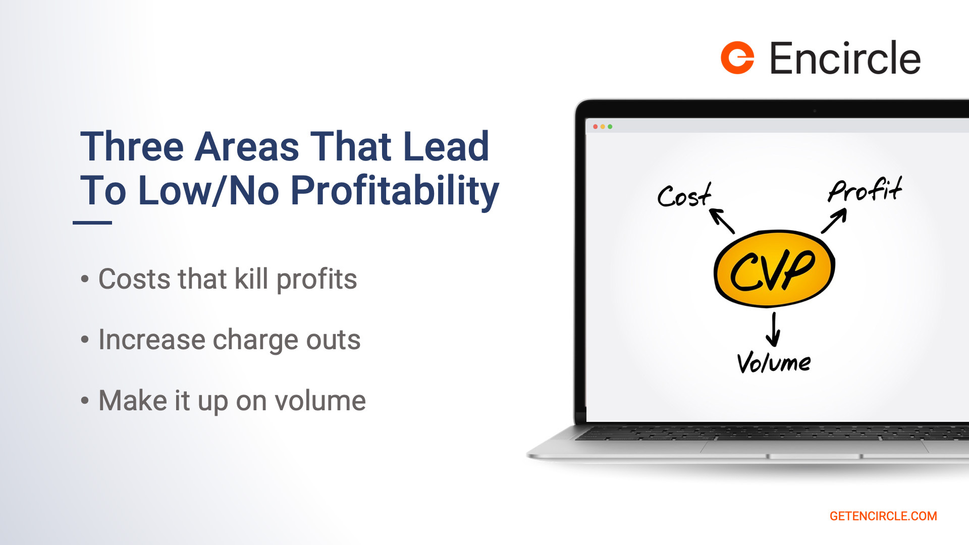 2-Areas-lead-to-low-no-Profitability-Profitability-Master-Class