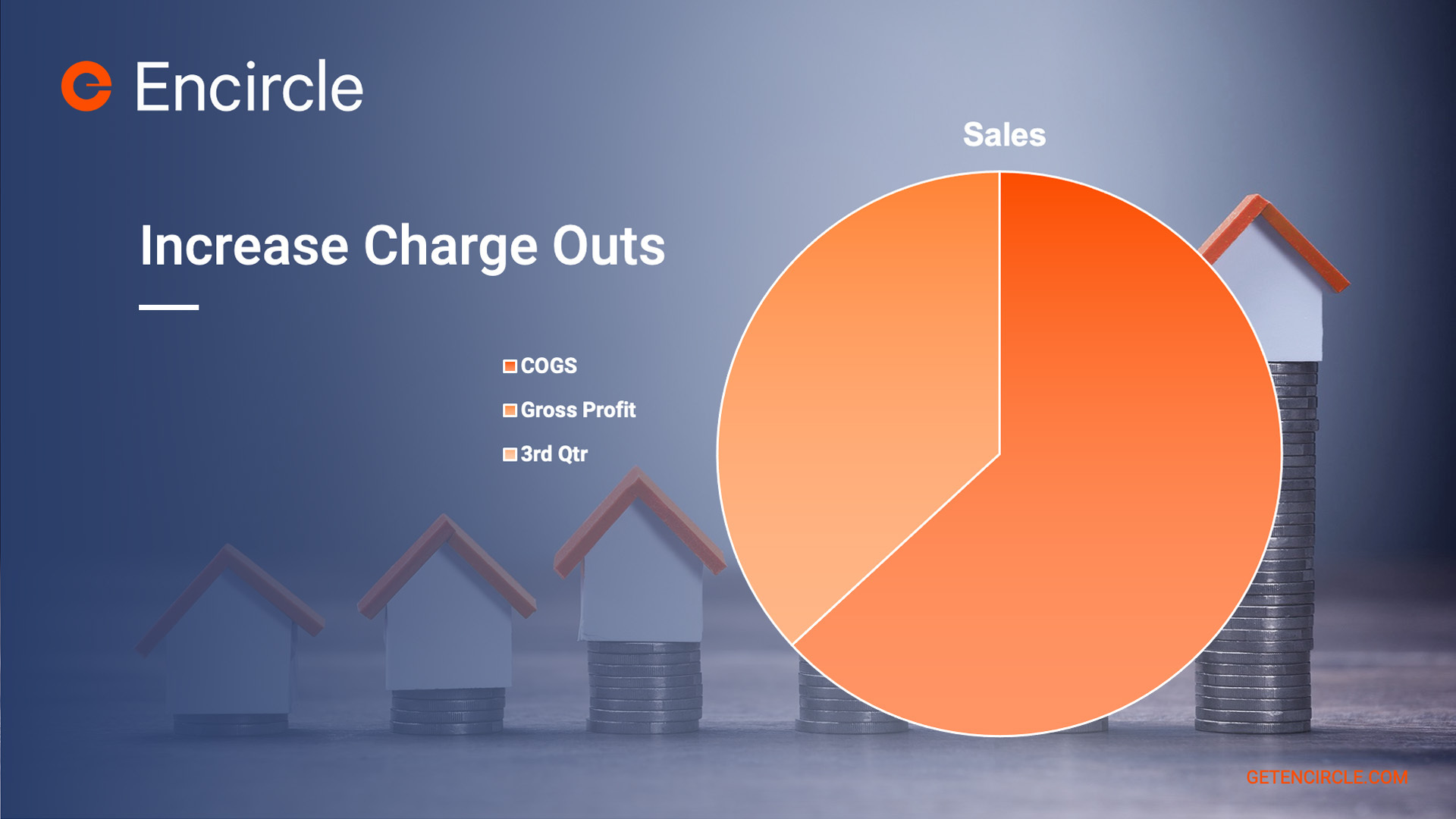 4-Increasing-charge-outs-Profitability-Master-Class