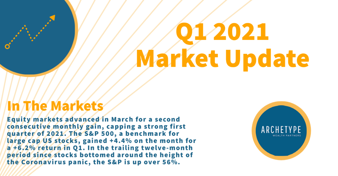 Q12021_MarketCommentary_4-8-21