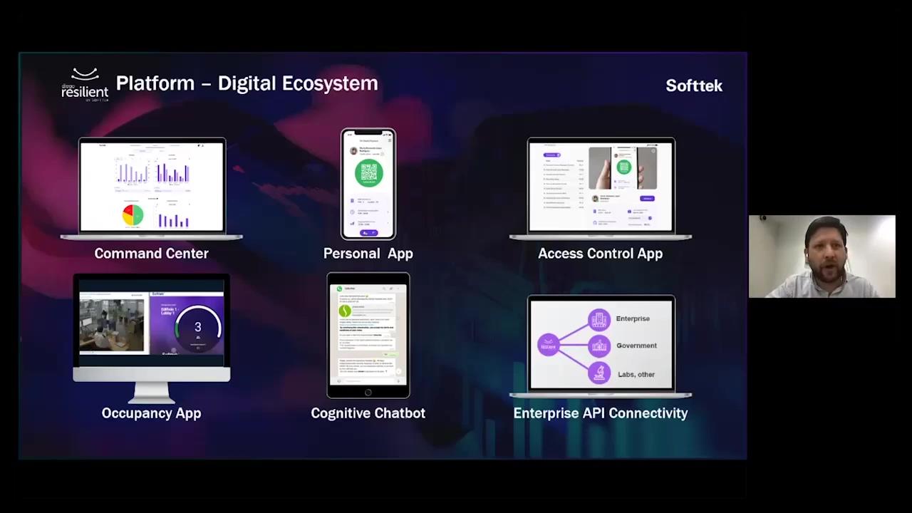 3 Resilient Digital Ecosystem