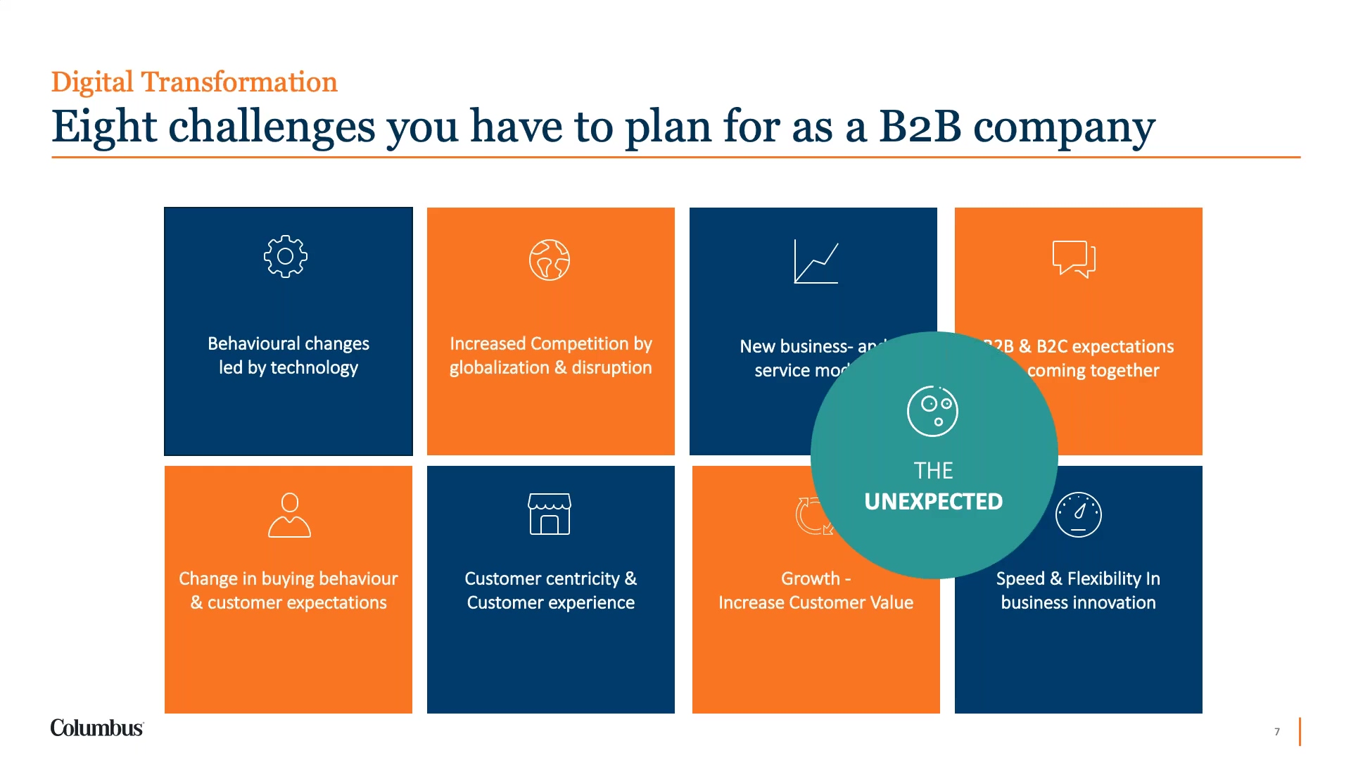 How to create a good Customer Experience with a B2B Commerce & Customer Portal solution