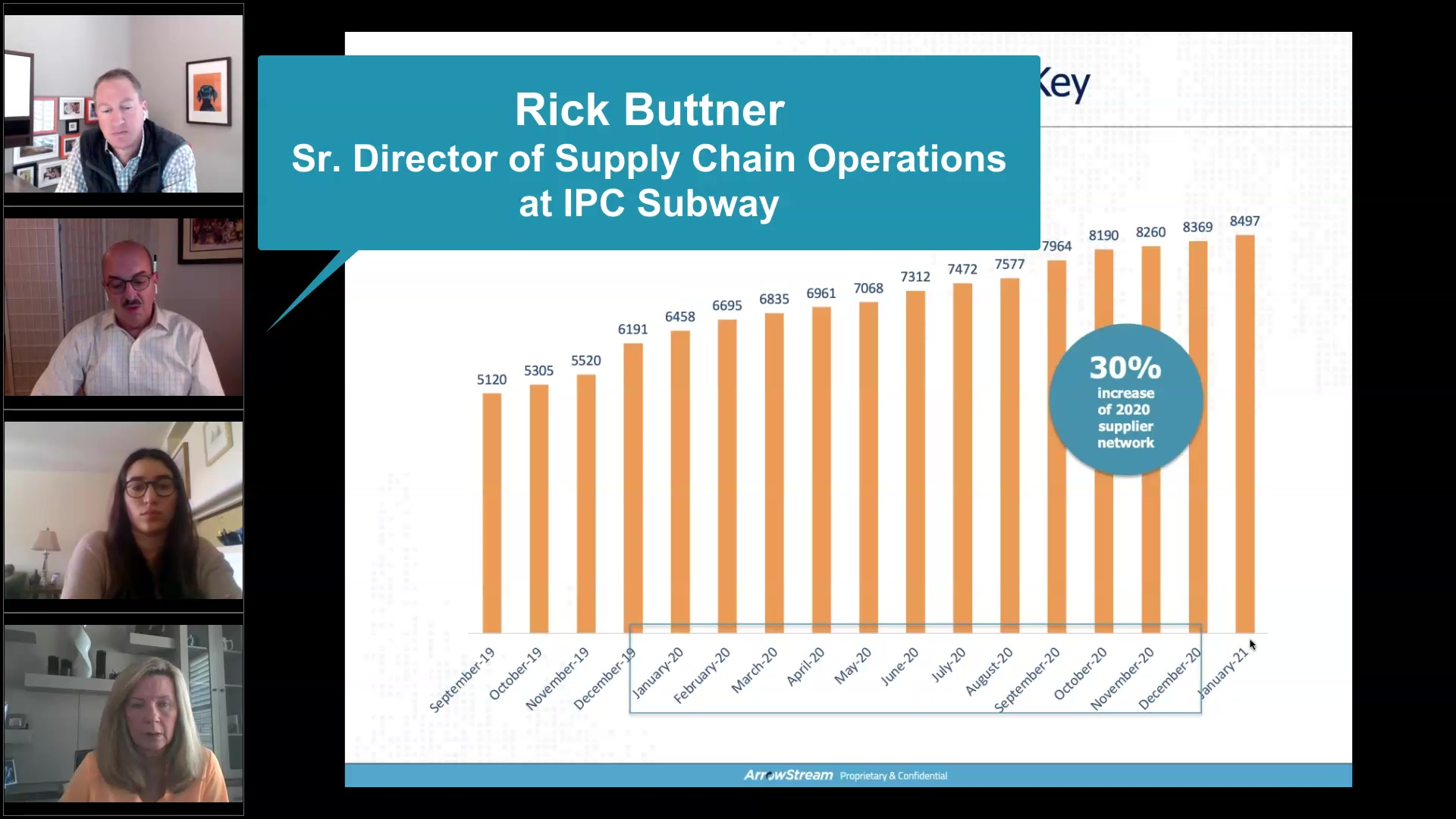 Watch video of IPC Subway talk about using Supplier Inventory Data