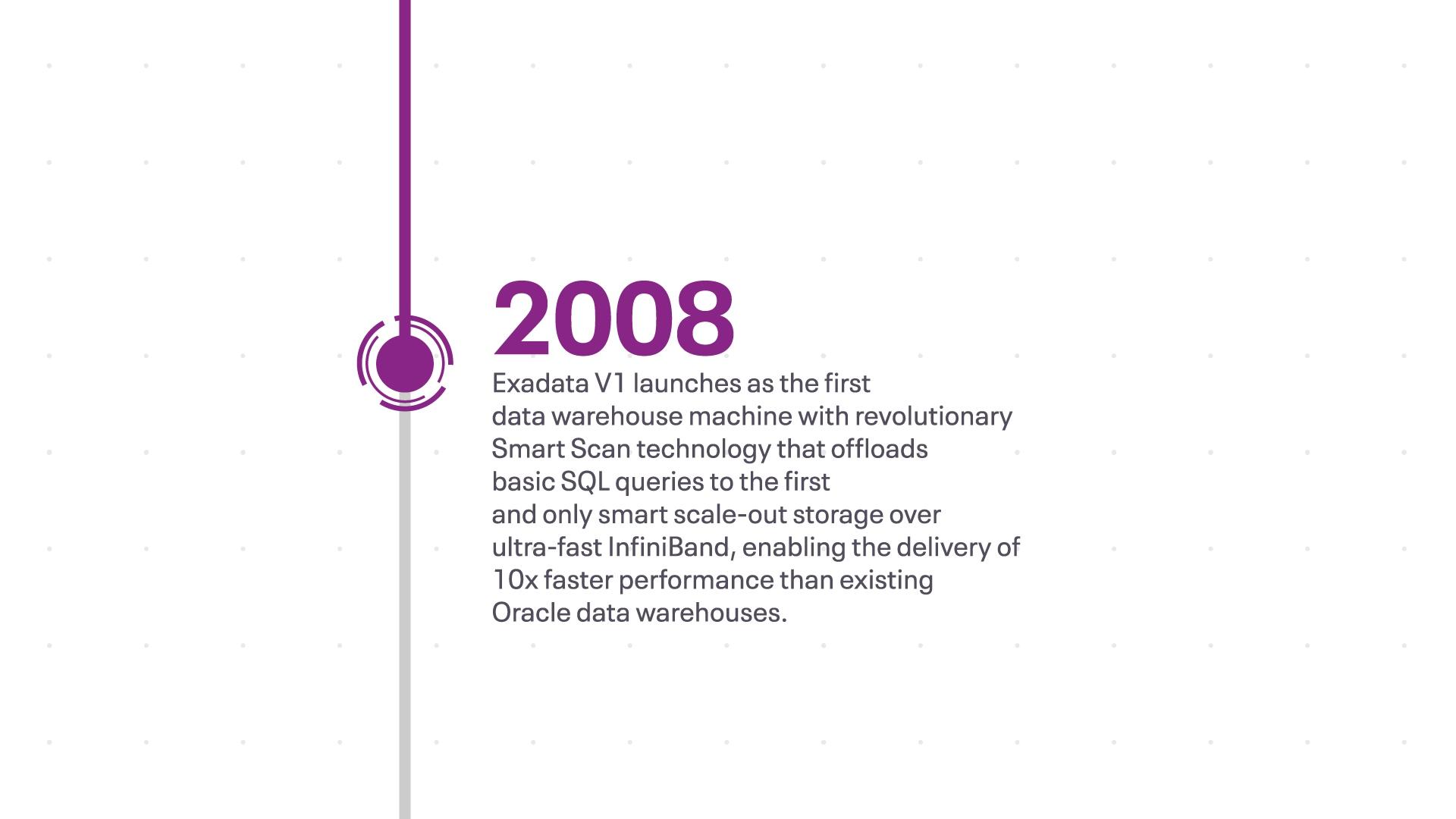 The_History_Of_Exadata